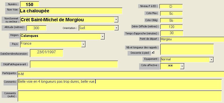 La Chaloupée, Morgiou, Calanques