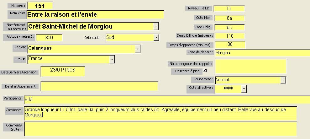 Entre la raison et l`envie, Morgiou, Calanques