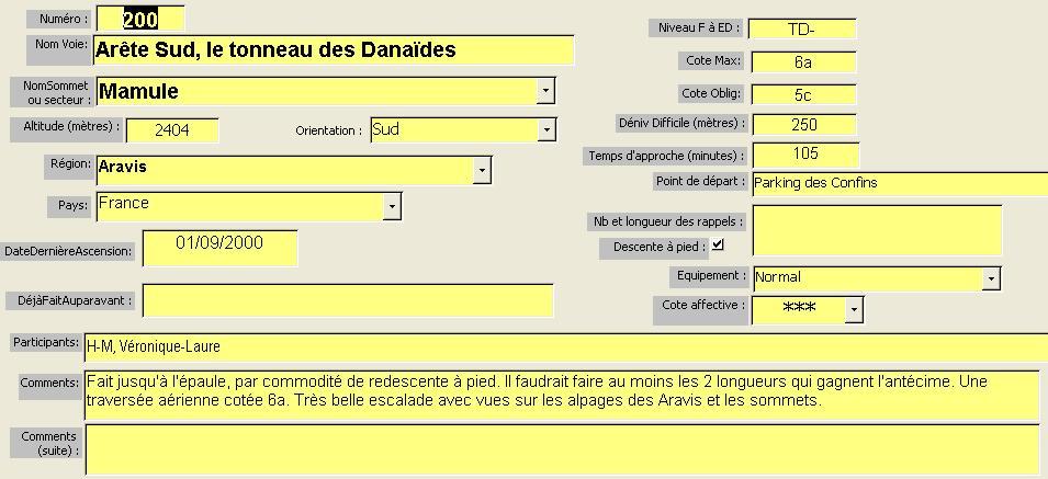 Le Tonneau des Danades, La Mamule, Aravis