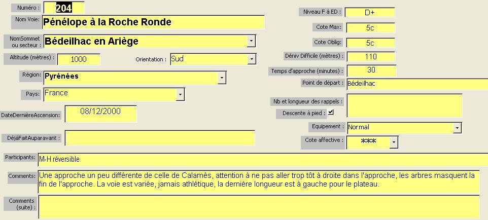 Voie Pénélope, Roche Ronde, Bédeilhac, Ariège