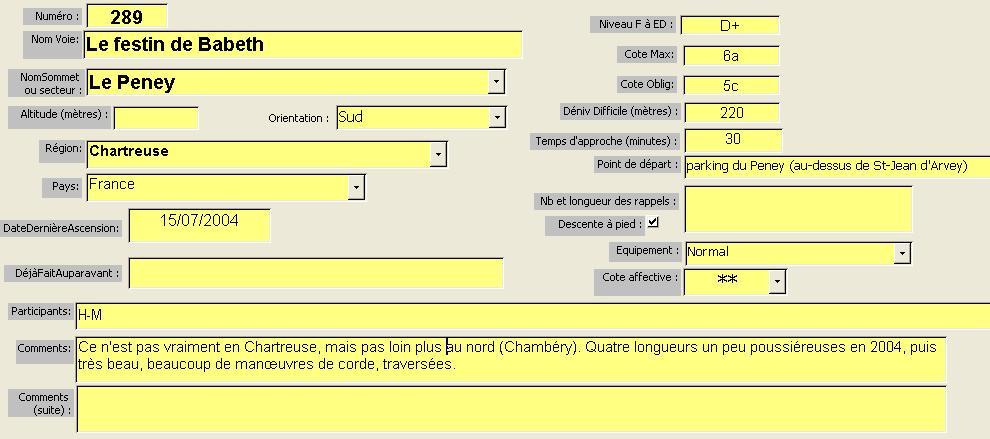 Voie Le festin de Babeth, Le Peney, Chambéry