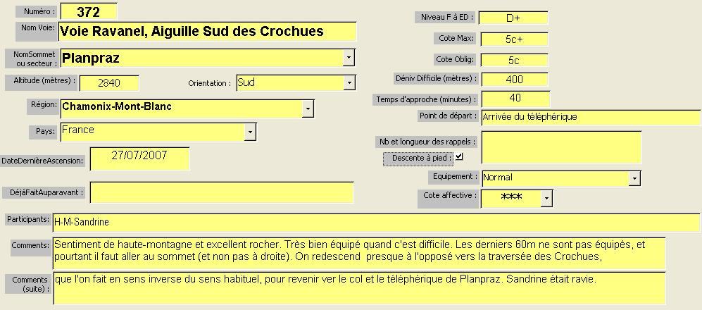 Voie Ravanel, aiguille sud des Crochues, Chamonix