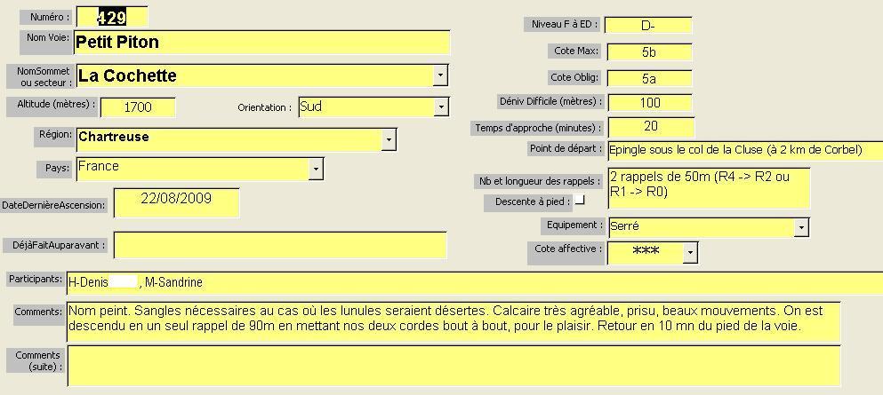 Voie Petit Piton, La Cochette, Chartreuse