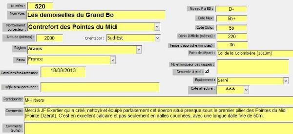 Pointes du Midi, voie `Les Demoiselles du Grand Beau`, Aravi