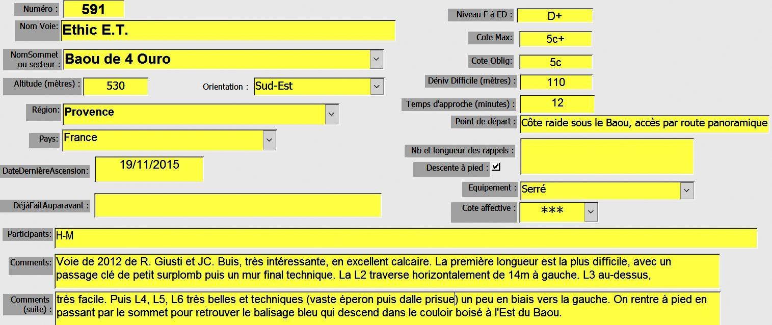 Baou de 4 Ouro, voie Ethic E.T., Toulon