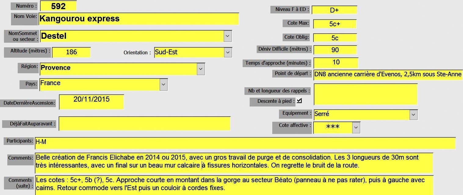 Voie Kangourou Express, Gorges du Destel, Toulon