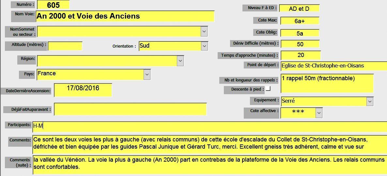 Collet de St-Christophe-en-Oisans, An 2000 et Les Anciens