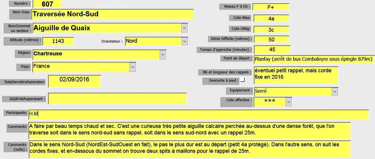 Aiguille de Quaix, Traversée, Chartreuse