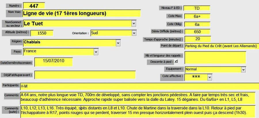 Voie `Ligne de vie`, au Tuet (Chablais français)