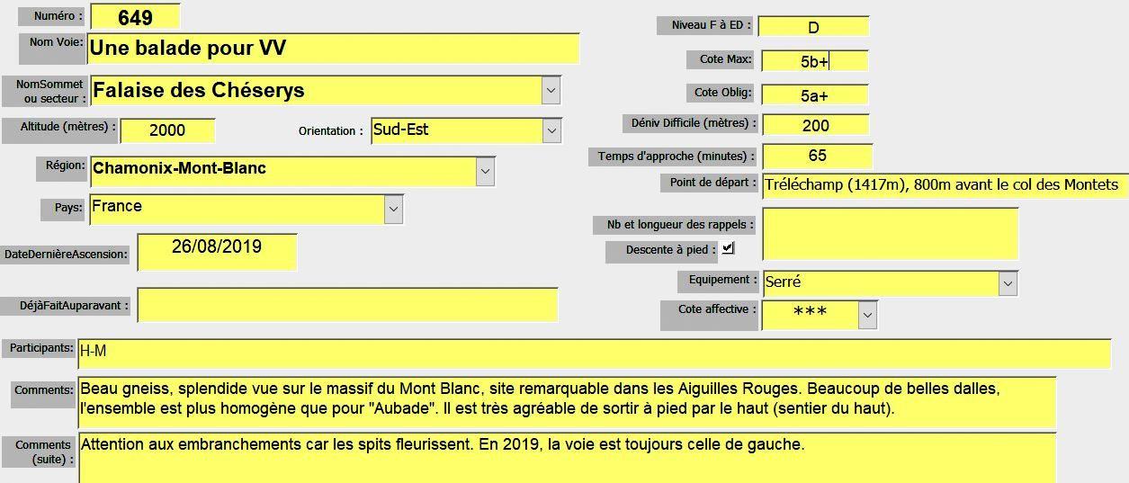 Les Chéserys, voie `Balade pour VV`, Chamonix