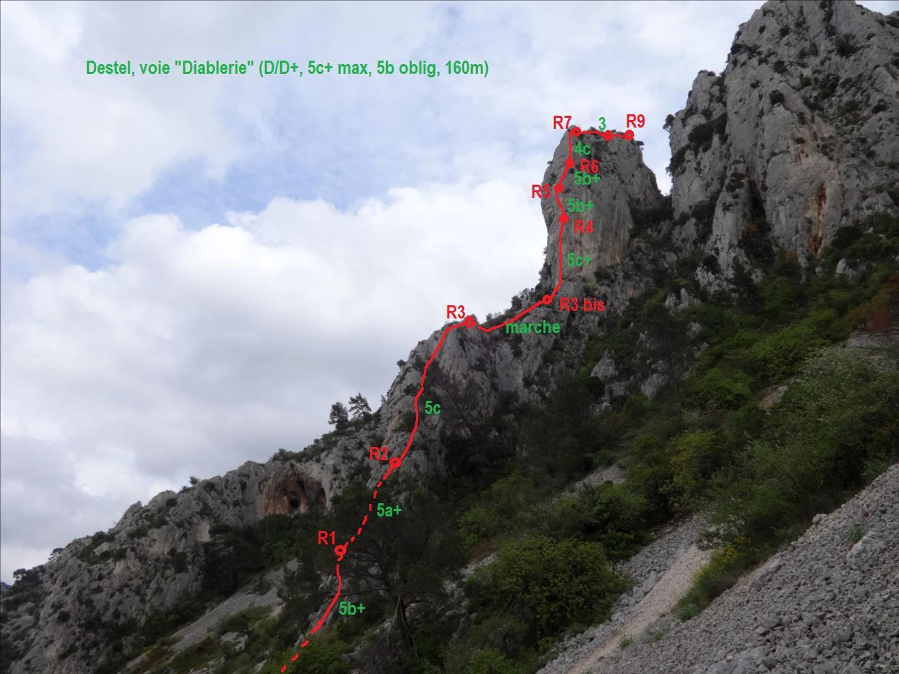 Gorges du Destel vers Toulon, voie `Diablerie`
