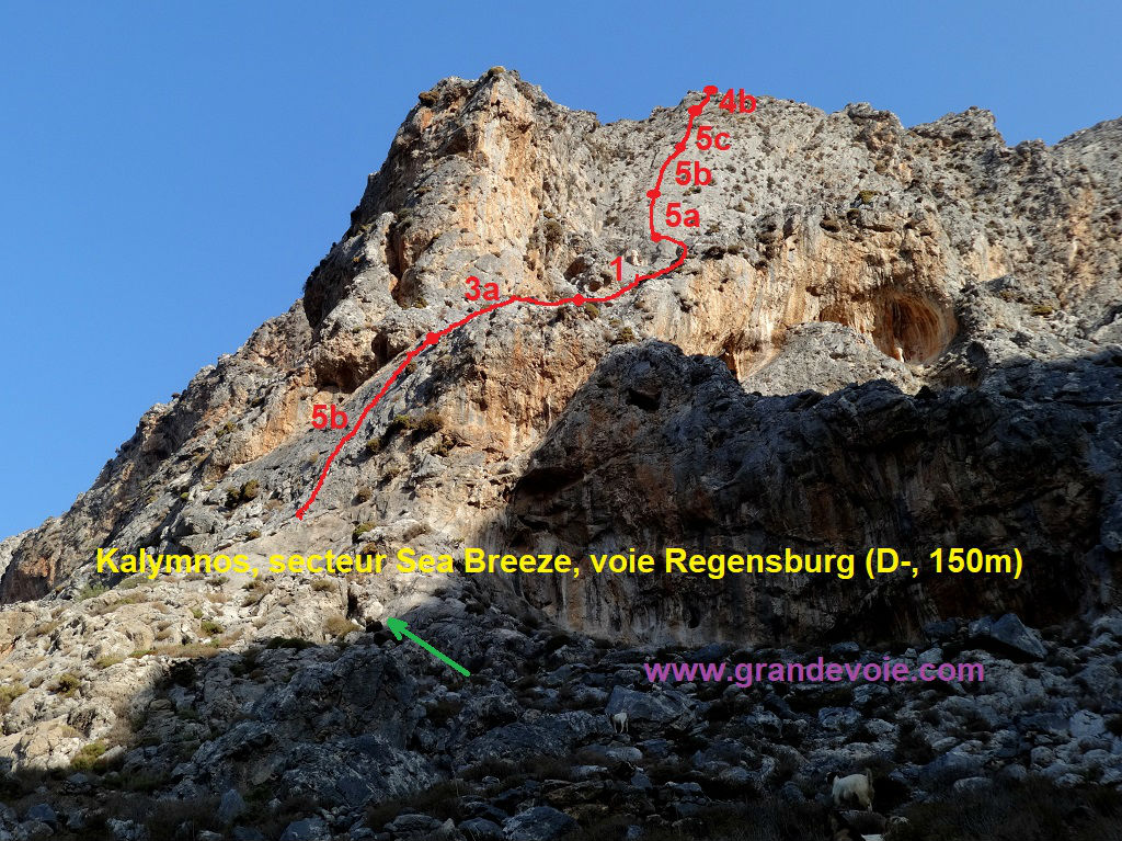 Ile de Kalymnos, voie `Regensburg`, Grèce